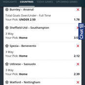 Today's 5 Expertly Analysed Matches With Great Odds