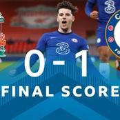 Liverpool 0 – 1 Chelsea (Premier League) 2020/2021 | Watch And Download Match Highlight