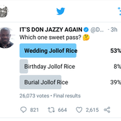 See the jollof rice poll Don Jazzy posted online that got people talking
