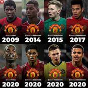 Manchester united Academy Graduates Who Are In Europe's Top Five Leagues