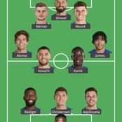 Chelsea Strongest Lineup That Should Start Against Liverpool