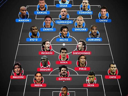 Before Milan Derby, Let's Take A Look At The Best Xi Of Each Teams Since The Start Of 21st Century