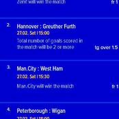 Bank on The Best Five Soccer Tips That Is Well Analysed And Win Big Tonight