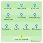 Europa League: Arsenal's Possible Line Up Against Rapid Wien