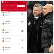 City And United's Next 7 Games Show Solksjaer Could Turn Things Around Before The End Of Season