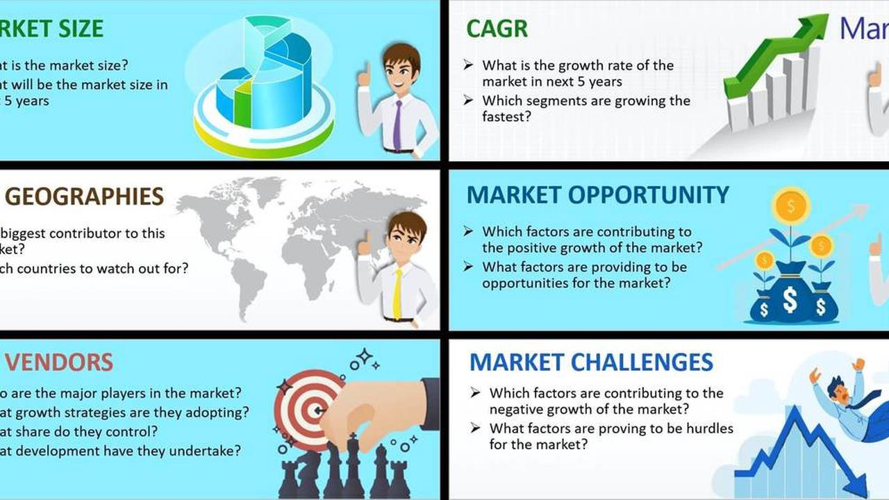 Global IT Services Outsourcing Market 2021: Growth, Trends, Developments, Leading Players, Revenue, Business Insights Forecast to 2030