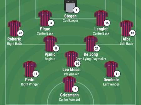 Atletico Madrid takes on FC Barcelona, See How Both Teams Could possibly Lineup