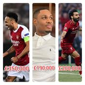 Top 10 Highest Paid African Football Players In 2021