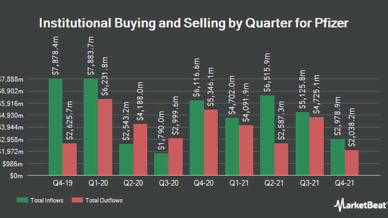 Norway Savings Bank Has $1.07 Million Position in Pfizer Inc. (NYSE:PFE)