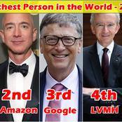 Top 10 richest people in the world 2021