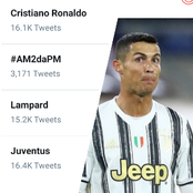 Cristiano Ronaldo is trending on Twitter, see why he is on the top trends