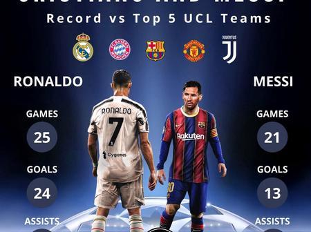 Never Compare Lionel Messi With Cristiano Ronaldo Again, See The Stats
