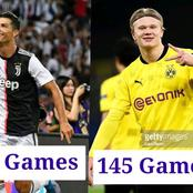 After Haaland's 100 goals in 145 games, look at how long Messi, Ronaldo & 2 others have been taken