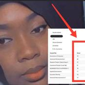 See The Result Of A Lady Who Bagged First Class In Economics With '8A's That Is Causing Stir Online