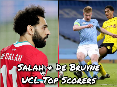 After Kevin De Bruyne & Mohamed Salah Scored, This Is How The UCL Top Scorers Table Looks Like