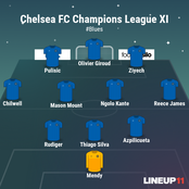 Chelsea will win the Uefa Champions League with this strong lineup.
