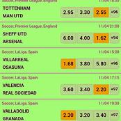 Super Sunday Expertly Analyzed VIP Soccer Picks To Place And Earn Massively