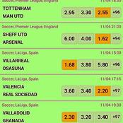 Seven(7) Mega Winning Multibets Carefully Fixed With GG, Over 2.5 VIP This Sunday 11th April