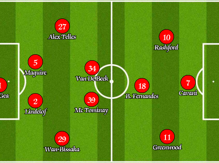 Martial out, Cavani in & Pogba benched again - Man Utd's predicted UCL line up Vs Basaksehir