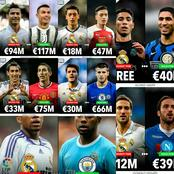 Check Out Record Departures Of Real Madrid