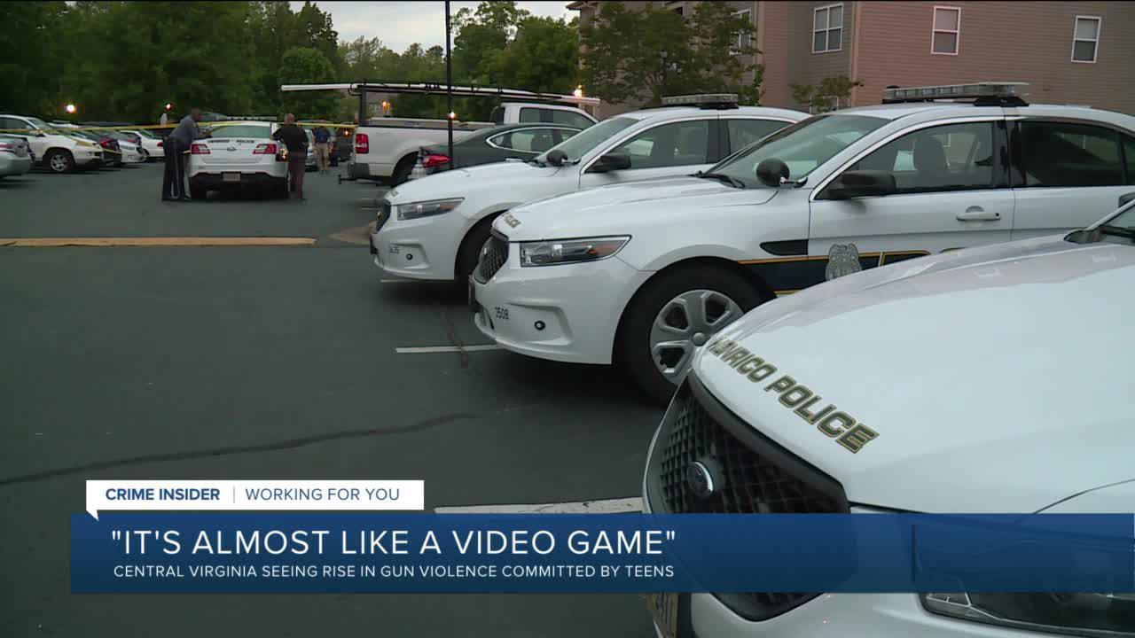 Troubling trend of gun violence involving teens in Metro Richmond