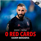 7 Top players That Have Not Received A Red Card In Their Career