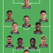 Manchester United Lineup That Should Start Against Real Sociedad