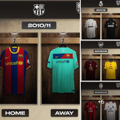 What Do You Think Of When You See These Kits?