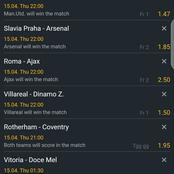 Eight Multibets With GG, Over 2.5And Amazing Odds To Bank On This Thursday