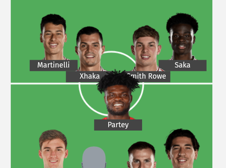 How Arsenal could lineup against Newcastle