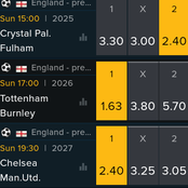 All English Premier League Best Football Analysis Tips And Predictions With Odds