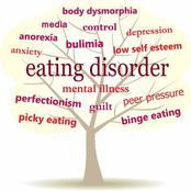 Here are the signs that the child has eating disorders.