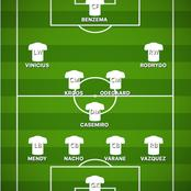 Real Madrid reveals squad for champions league Clash