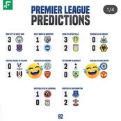 Premier League And Championship Possible Outcome In Today's Matches