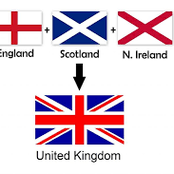 Difference between UK, England and Britain