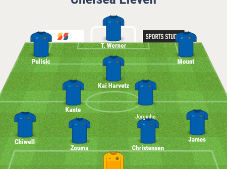 Opinion: Here Is How Chelsea FC Could Line Up Against Southampton Tomorrow.