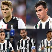 Tuesday UCL: Juventus players that could miss Porto match