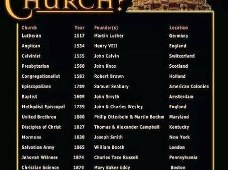 List of Christian Churches and year they were founded, check yours.