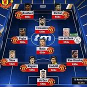 Manchester United Has the Most Expensive Starting X1 Than All Other EPL Clubs