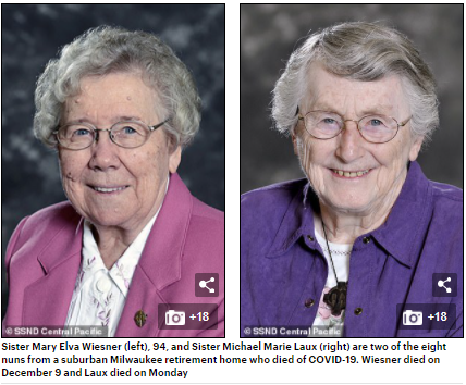COVID-19 second wave: eight nuns died same week in a retirement home