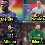 Mendy, Henderson Shines While Ederson, Leno, Allison Flops In The Golden Glove Race, See Full List