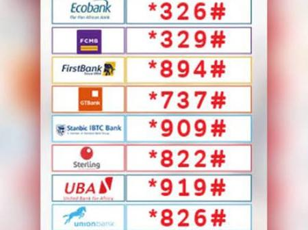 MTN Customers Disconnected from Use of USSD and Other Banking Channels