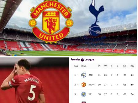 Man U Vs Tottenham: Two Very Important Facts You Should Know Before Predicting