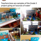 Impressive Grade 3 Project On Sources Of Water