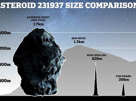 Potentially Hazardous Asteroid heading for Earth in March.