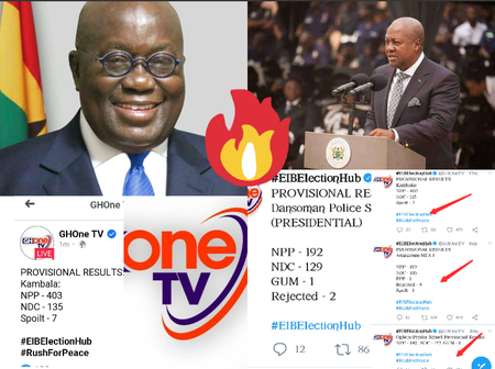 2020 Polls: GHOne TV Releases Provisional Results Of The Presidential Election (See Details)
