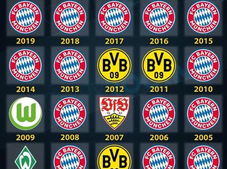 See the past winners of the German Bundesliga title for the past two decades.