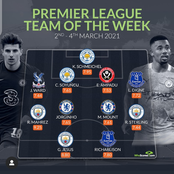 Premier League Team of The Week (2nd to 4th March, 2021)