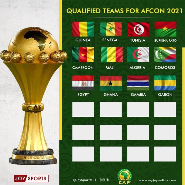 c426fe81f6cf4cdb9f541982c4c49050?quality=uhq&resize=720 - Can Ghana Win The AFCON 2021 As It Stands Now - Check Out Latest Qualified Tough Teams
