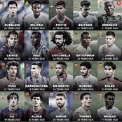 Samuel Chukwueze, Ansu Fati And Other U23 Players Who Are The Future Of Top La Liga Clubs
